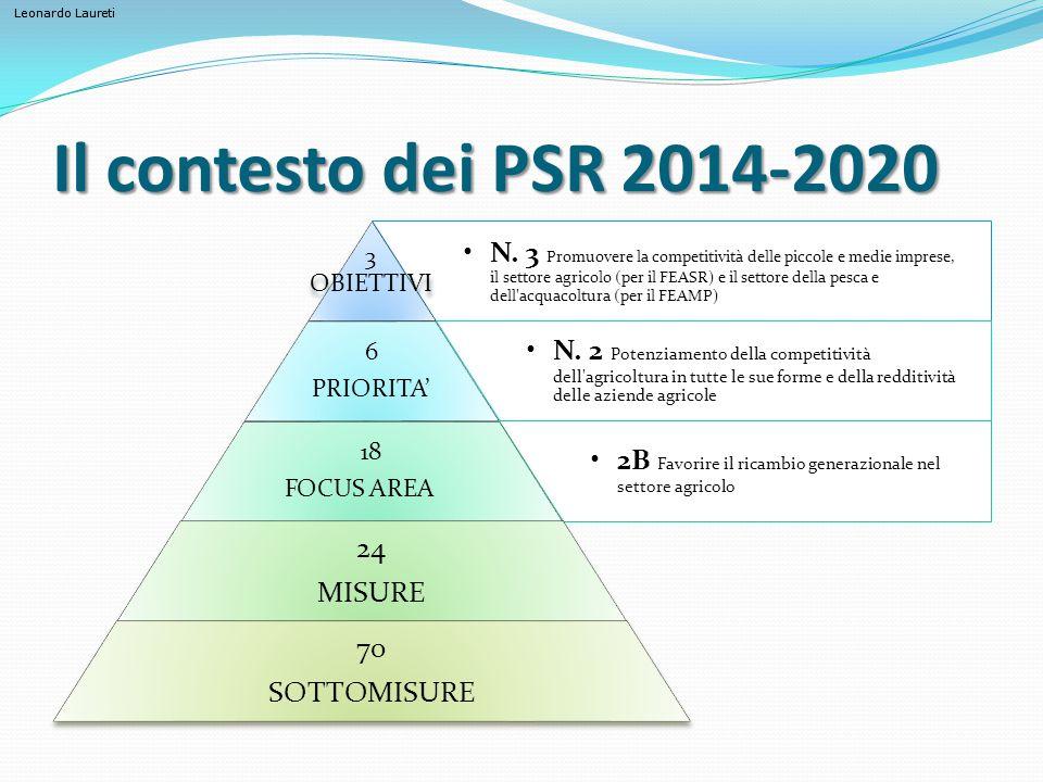 Il contesto dei PSR 2014-2020 N. 3 Promuovere la competitività delle piccole e medie imprese, il settore agricolo (per il FEASR) e il settore della pe