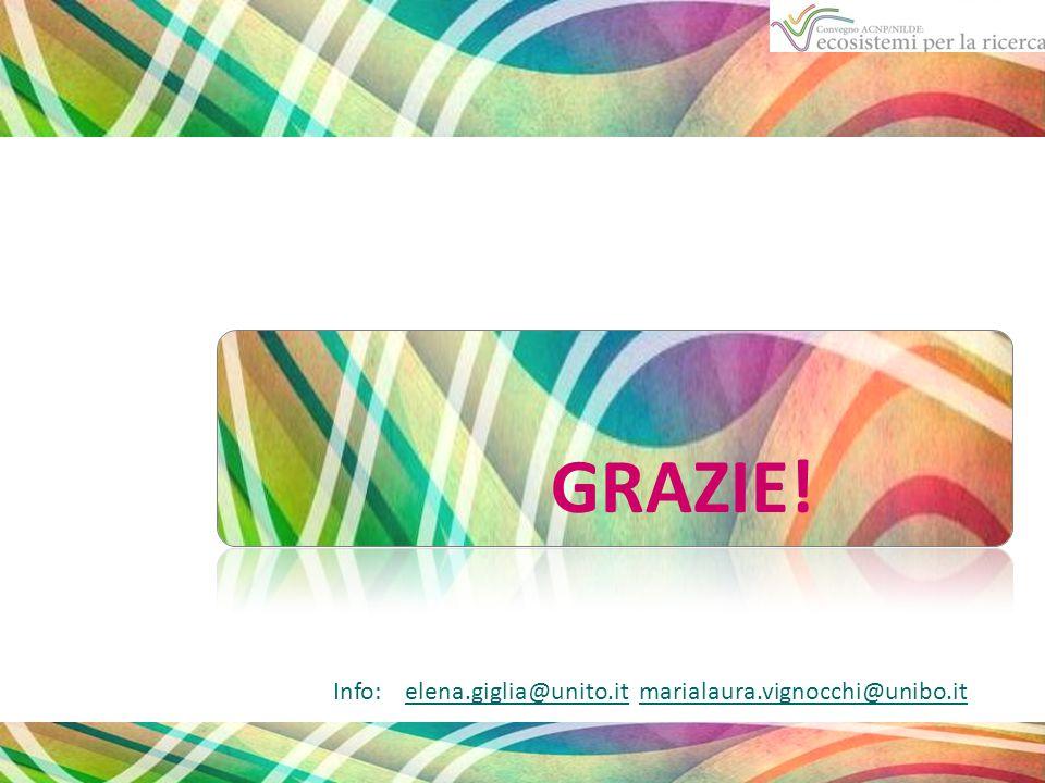 GRAZIE! elena.giglia@unito.itmarialaura.vignocchi@unibo.itInfo: