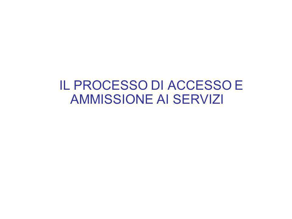 IL PROCESSO DI ACCESSO E AMMISSIONE AI SERVIZI