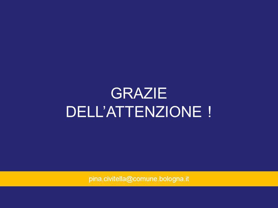 GRAZIE DELL'ATTENZIONE ! pina.civitella@comune.bologna.it