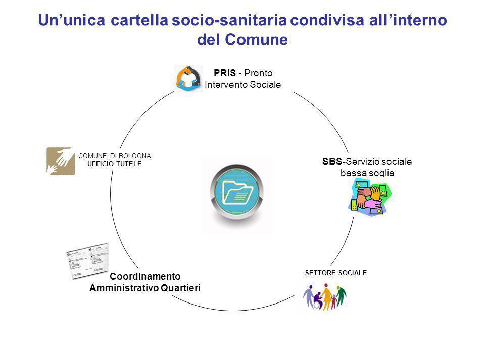 Un'unica cartella socio-sanitaria condivisa all'interno del Comune PRIS - Pronto Intervento Sociale Coordinamento Amministrativo Quartieri SBS-Servizi
