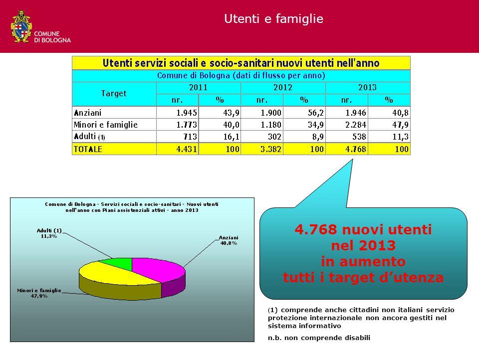 Utenti e famiglie ( 1) comprende anche cittadini non italiani servizio protezione internazionale non ancora gestiti nel sistema informativo n.b. non c