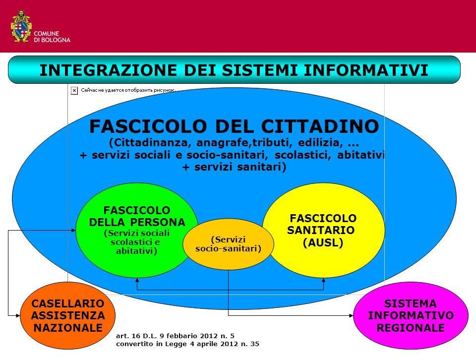 FASCICOLO DEL CITTADINO (Cittadinanza, anagrafe,tributi, edilizia,...