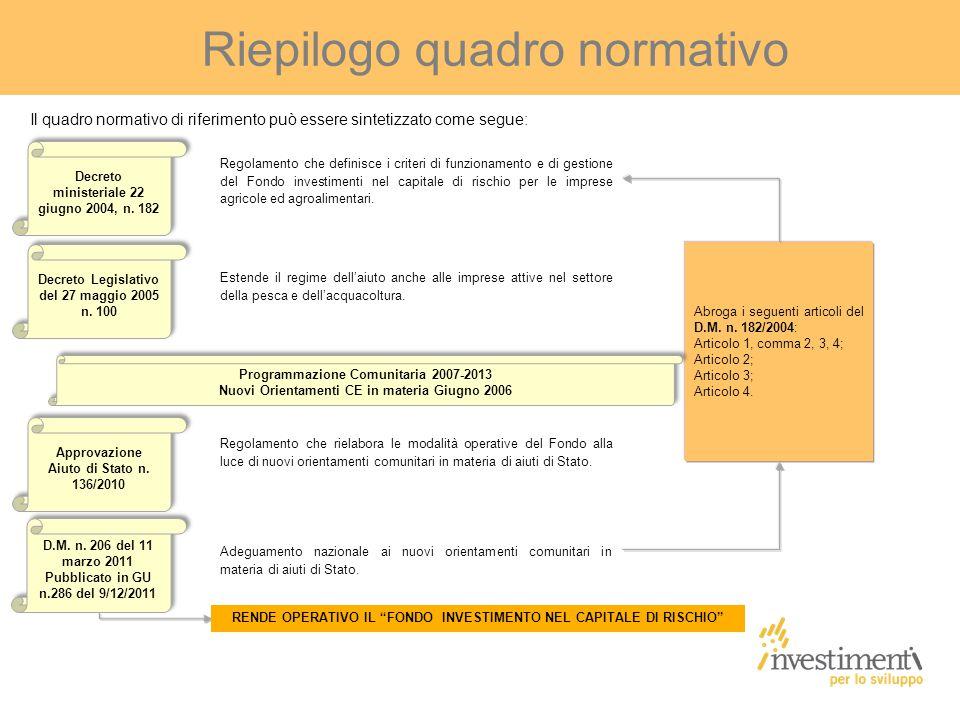 Riepilogo quadro normativo Il quadro normativo di riferimento può essere sintetizzato come segue: Decreto ministeriale 22 giugno 2004, n.