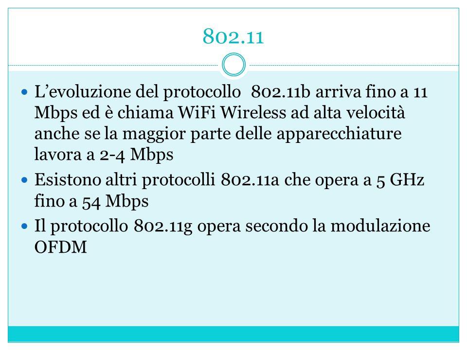 802.11 L'evoluzione del protocollo 802.11b arriva fino a 11 Mbps ed è chiama WiFi Wireless ad alta velocità anche se la maggior parte delle apparecchiature lavora a 2-4 Mbps Esistono altri protocolli 802.11a che opera a 5 GHz fino a 54 Mbps Il protocollo 802.11g opera secondo la modulazione OFDM