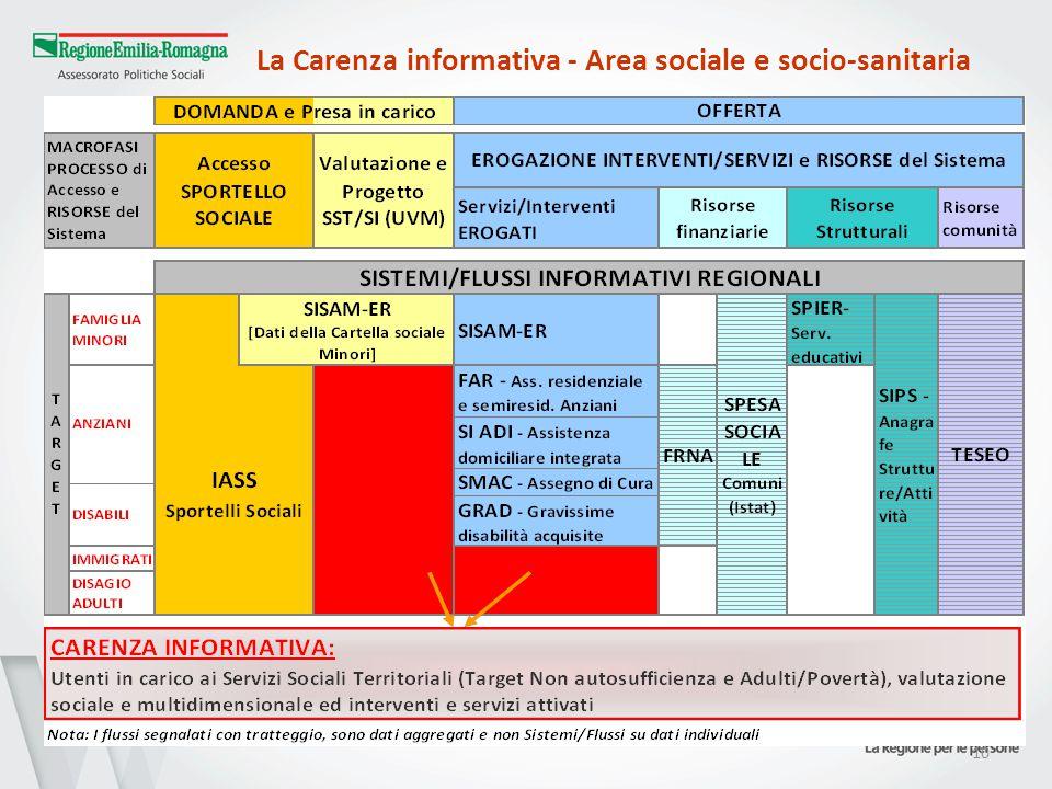 10 La Carenza informativa - Area sociale e socio-sanitaria