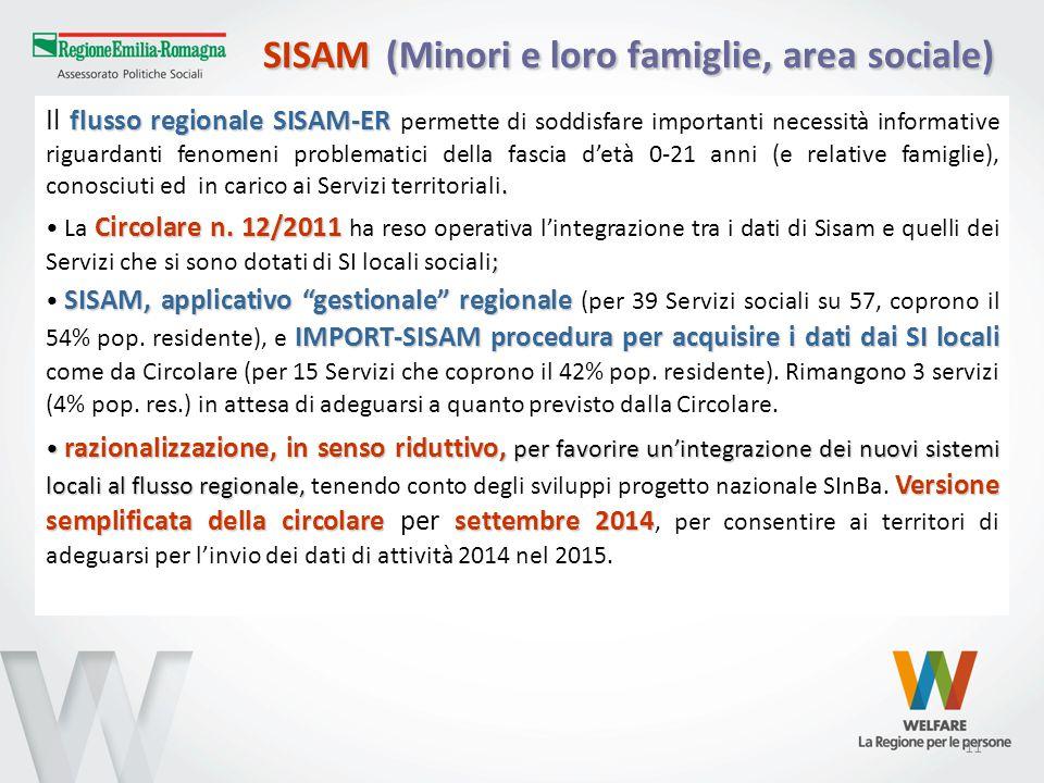 11 SISAM(Minori e loro famiglie, area sociale) SISAM (Minori e loro famiglie, area sociale) flusso regionale SISAM-ER. Il flusso regionale SISAM-ER pe