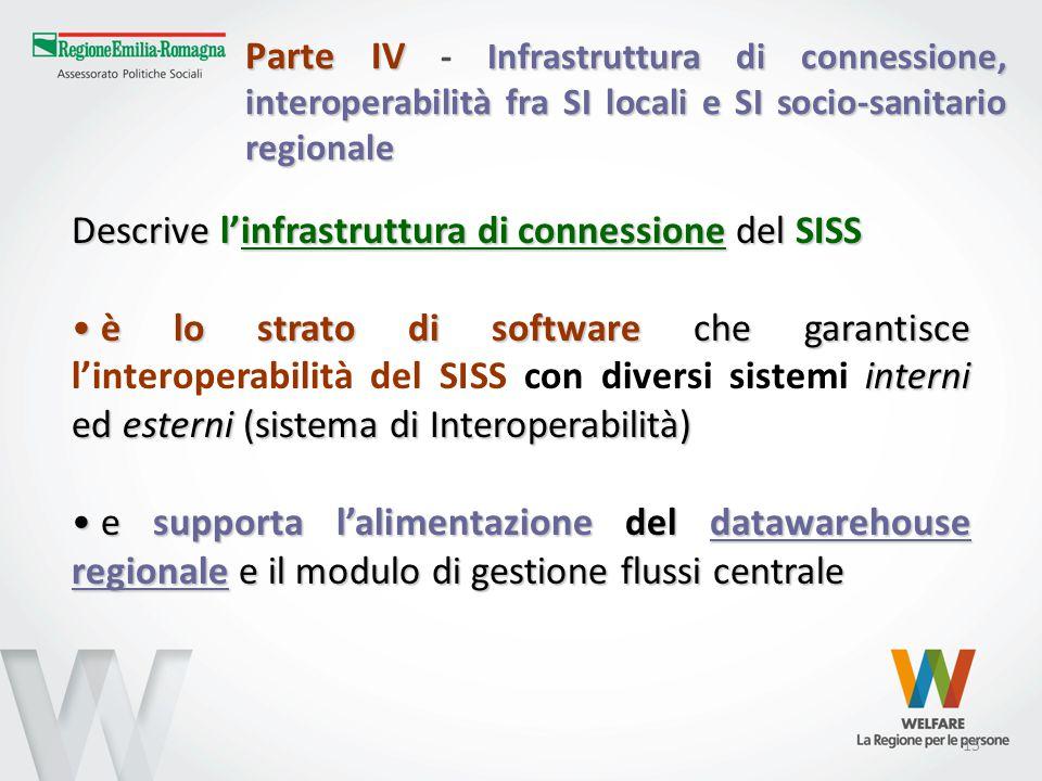 15 Parte IV Infrastruttura di connessione, interoperabilità fra SI locali e SI socio-sanitario regionale Parte IV - Infrastruttura di connessione, interoperabilità fra SI locali e SI socio-sanitario regionale Descrive l'infrastruttura di connessione del SISS è lo strato di software che garantisce interni ed esterni (sistema di Interoperabilità) è lo strato di software che garantisce l'interoperabilità del SISS con diversi sistemi interni ed esterni (sistema di Interoperabilità) e supporta l'alimentazione del datawarehouse regionale e il modulo di gestione flussi centrale e supporta l'alimentazione del datawarehouse regionale e il modulo di gestione flussi centrale