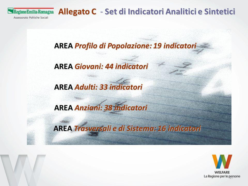 17 Allegato C - Set di Indicatori Analitici e Sintetici AREA Profilo di Popolazione: 19 indicatori AREA Giovani: 44 indicatori AREA Adulti: 33 indicat