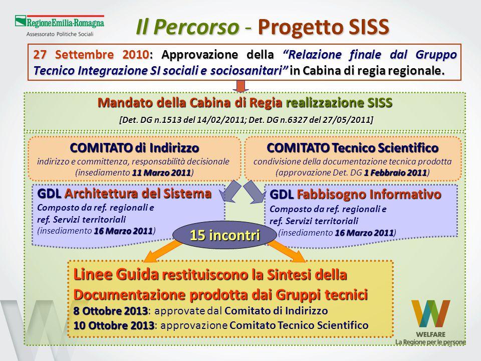 2 27 Settembre 2010: Approvazione della Relazione finale dal Gruppo Tecnico Integrazione SI sociali e sociosanitari in Cabina di regia regionale.