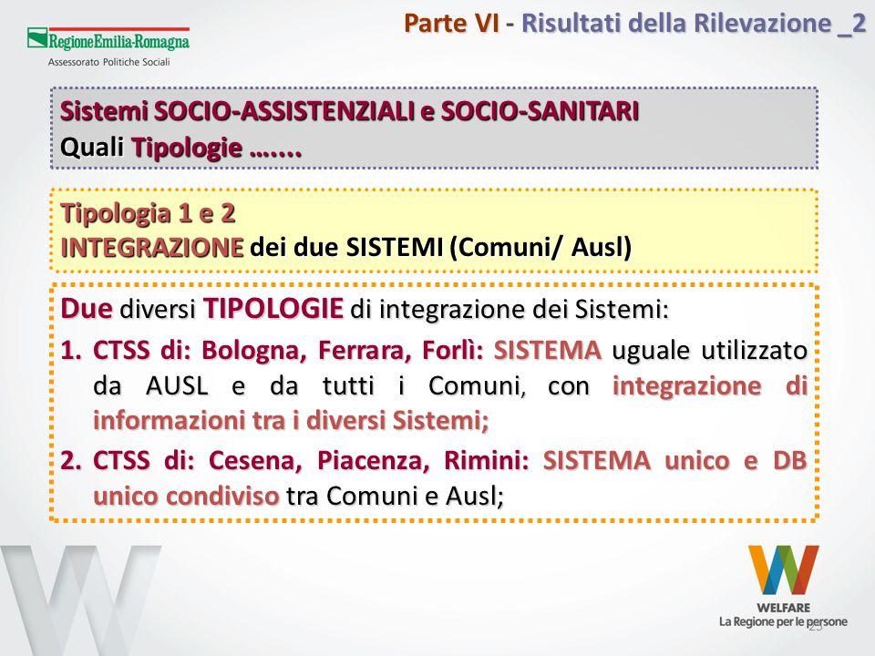 25 Sistemi SOCIO-ASSISTENZIALI e SOCIO-SANITARI Quali Tipologie ….... Tipologia 1 e 2 INTEGRAZIONE dei due SISTEMI (Comuni/ Ausl) Due diversi TIPOLOGI