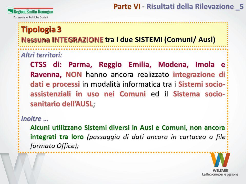 28 Altri territori: CTSS di: Parma, Reggio Emilia, Modena, Imola e Ravenna, NON hanno ancora realizzato integrazione di dati e processi in modalità in