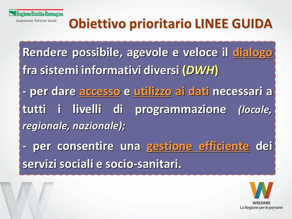 3 Obiettivo prioritario LINEE GUIDA Rendere possibile, agevole e veloce il dialogo fra sistemi informativi diversi (DWH) - per dare accesso e utilizzo