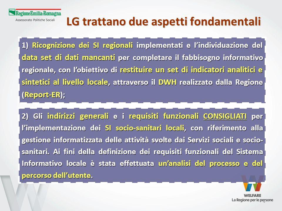 4 LG trattano due aspetti fondamentali 2) Gli indirizzi generali e i requisiti funzionali CONSIGLIATI per l'implementazione dei SI socio-sanitari locali, con riferimento alla gestione informatizzata delle attività svolte dai Servizi sociali e socio- sanitari.