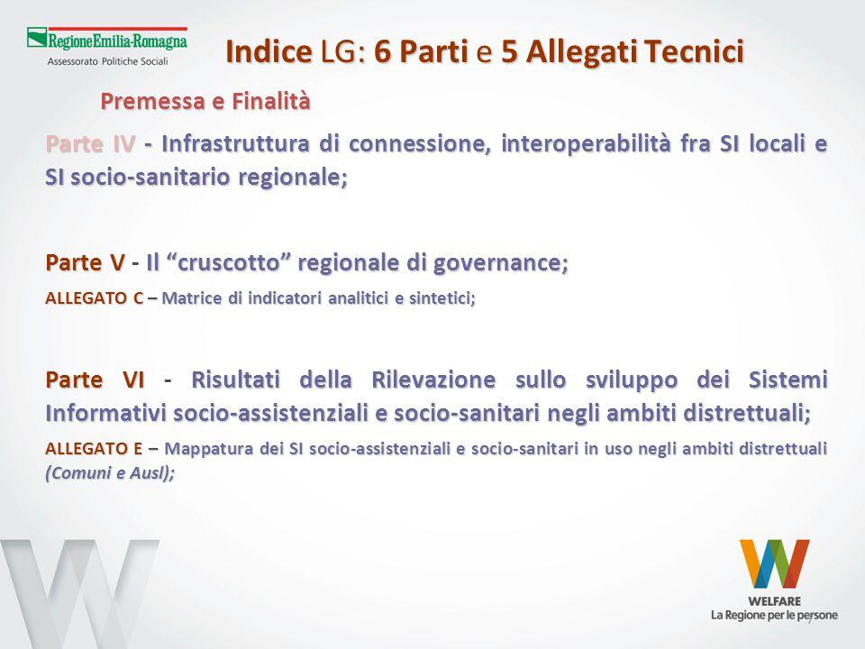 7 Premessa e Finalità Premessa e Finalità Parte IV - Infrastruttura di connessione, interoperabilità fra SI locali e SI socio-sanitario regionale; Par