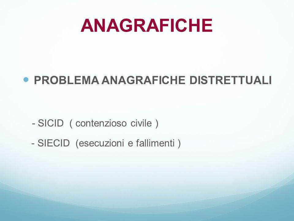 PROBLEMA ANAGRAFICHE DISTRETTUALI - SICID ( contenzioso civile ) - SIECID (esecuzioni e fallimenti ) ANAGRAFICHE