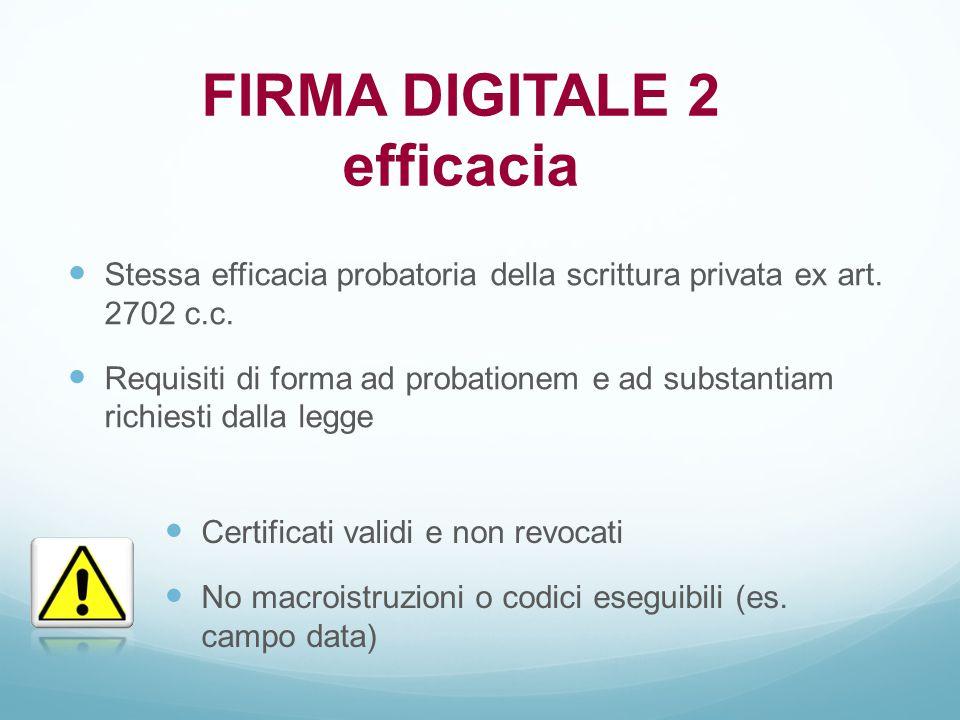 Disconoscimento dell'uso - presunzione Disconoscimento della firma digitale (ex art.