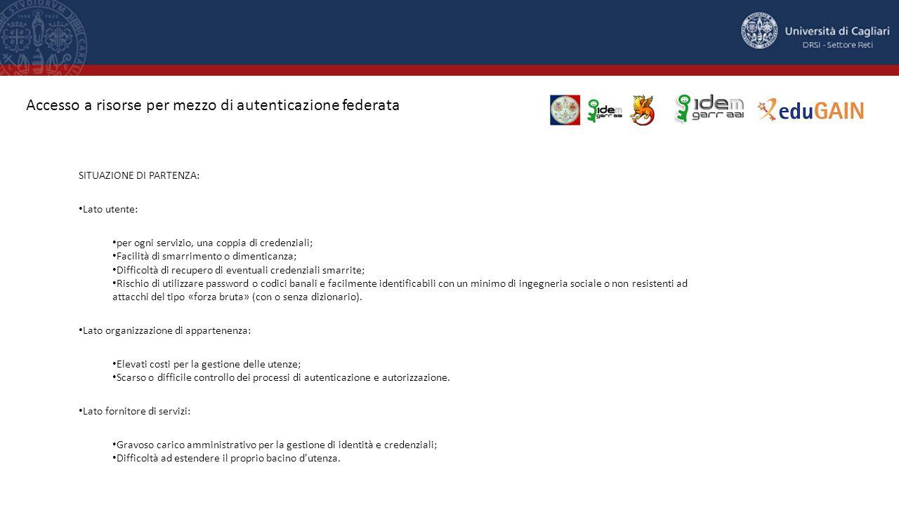 Accesso a risorse per mezzo di autenticazione federata SITUAZIONE DI PARTENZA: Lato utente: per ogni servizio, una coppia di credenziali; Facilità di