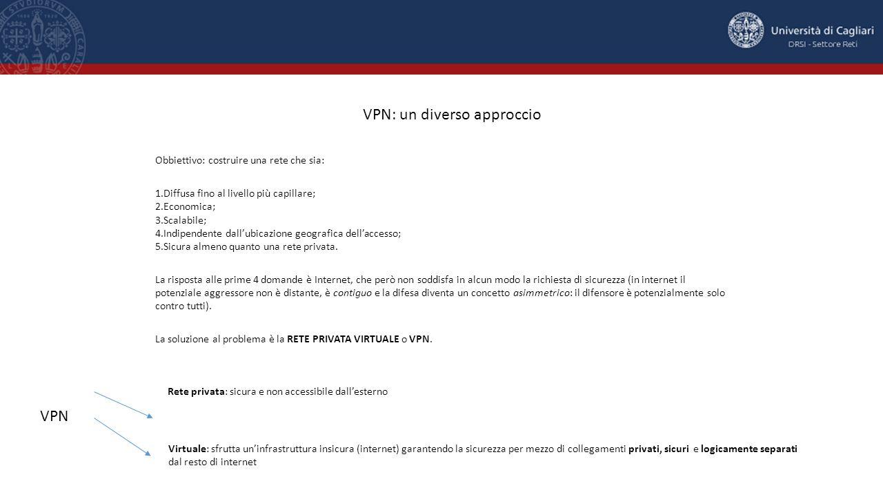 VPN: un diverso approccio Obbiettivo: costruire una rete che sia: 1.Diffusa fino al livello più capillare; 2.Economica; 3.Scalabile; 4.Indipendente da