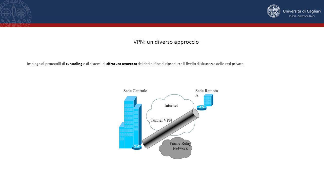Impiego di protocolli di tunneling e di sistemi di cifratura avanzata dei dati al fine di riprodurre il livello di sicurezza delle reti private VPN: u