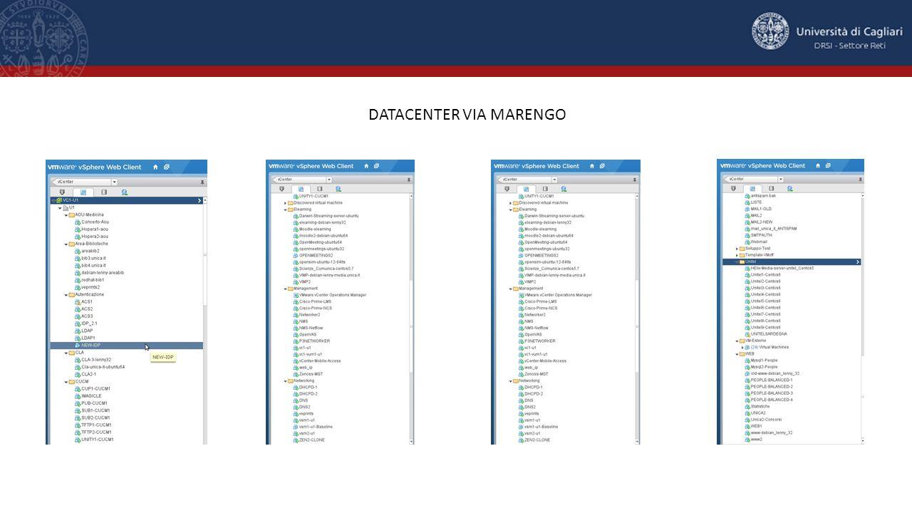 Sistemi Operativi (Datacenter Via Marengo) 23 macchine con a bordo Windows Server (2008-2012) 98 macchine con a bordo Linux (Debian – RHEL – Ubuntu) 121 macchine virtuali, al momento circa 0.5 PB di spazio nel datacenter (1 PB ≈ 1000 TB ≈ 106 GB)