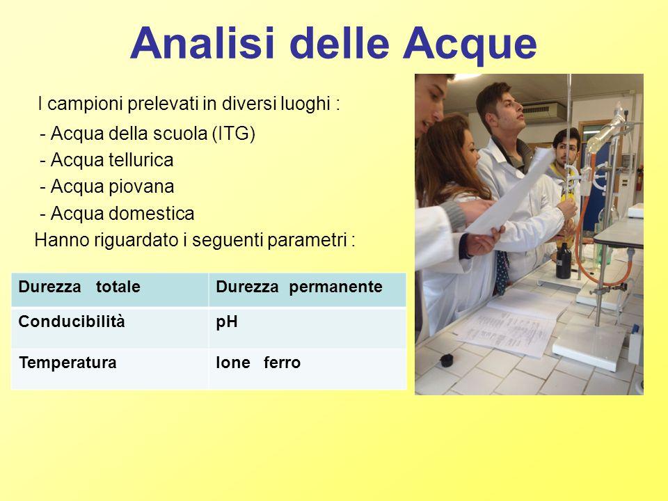 Analisi delle Acque I campioni prelevati in diversi luoghi : - Acqua della scuola (ITG) - Acqua tellurica - Acqua piovana - Acqua domestica Hanno rigu