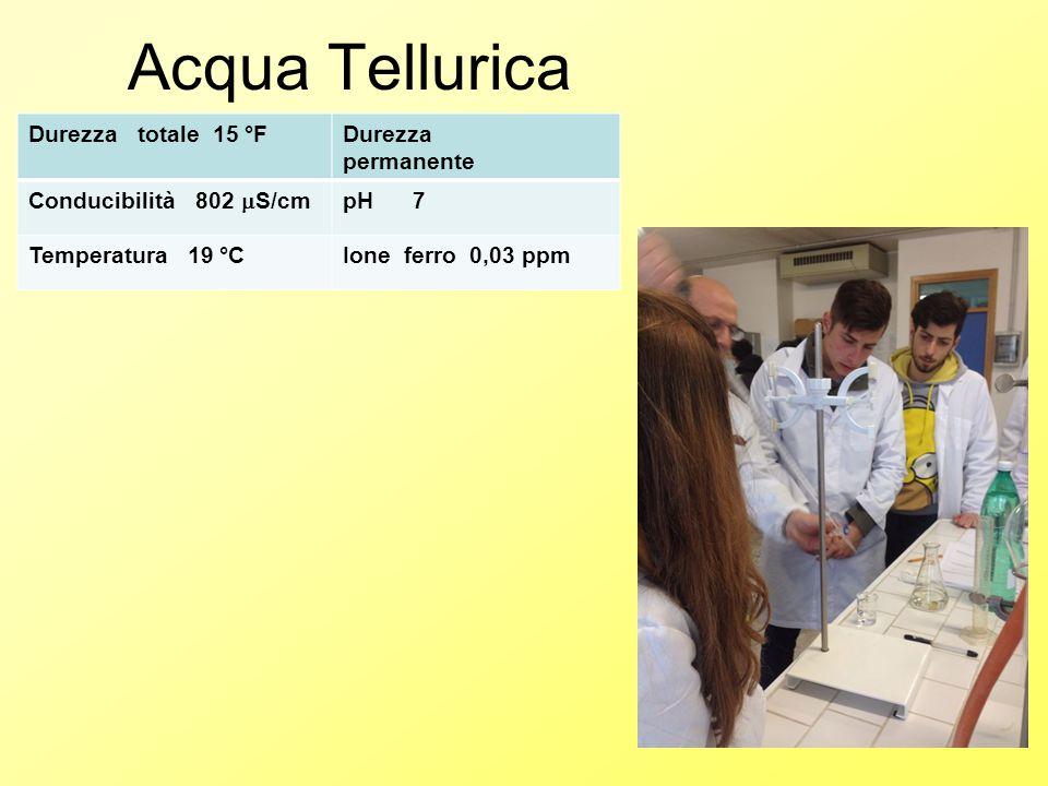 Acqua della Scuola Durezza totale 17 °FDurezza permanente Conducibilità 347  S/cm pH 7,5 Temperatura 17,5 °CIone ferro 0,10 ppm