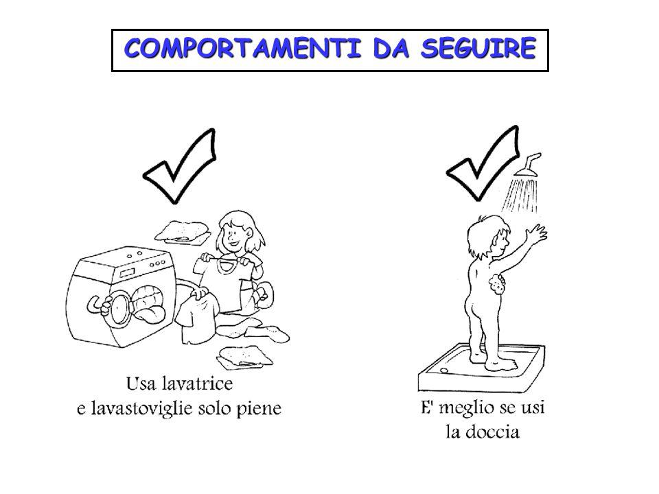 COMPORTAMENTI DA SEGUIRE