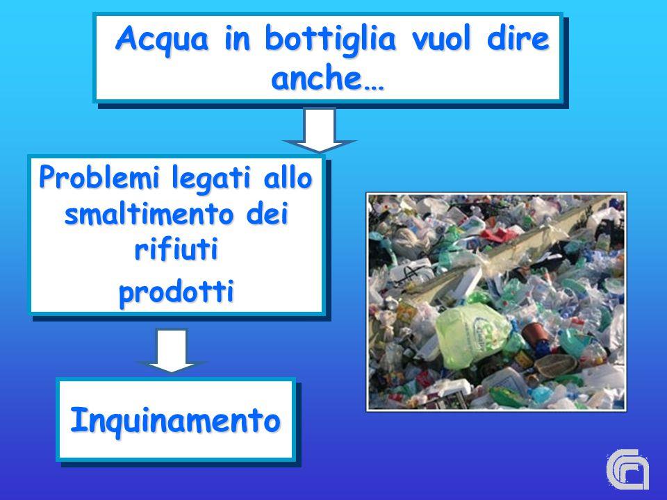 Acqua in bottiglia vuol dire anche… Acqua in bottiglia vuol dire anche… InquinamentoInquinamento Problemi legati allo smaltimento dei rifiuti prodotti