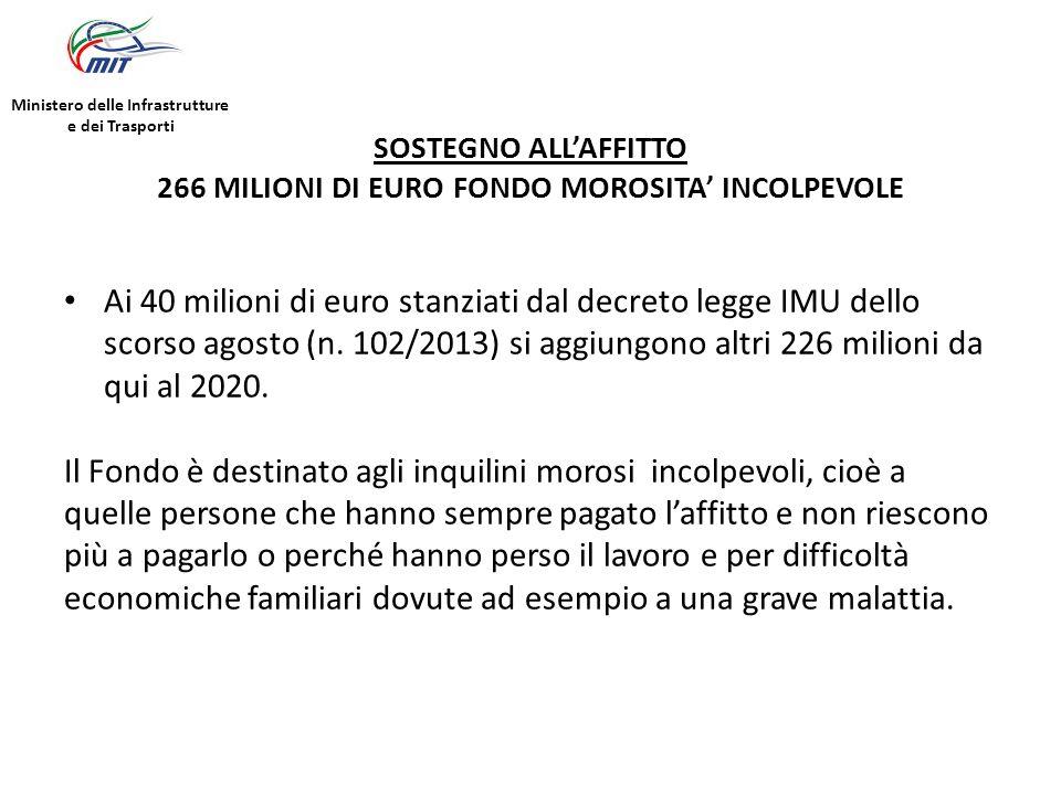 SOSTEGNO ALL'AFFITTO 266 MILIONI DI EURO FONDO MOROSITA' INCOLPEVOLE Ai 40 milioni di euro stanziati dal decreto legge IMU dello scorso agosto (n.