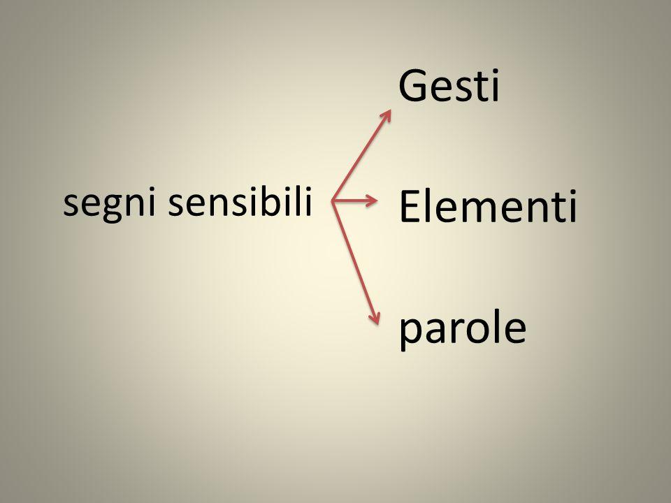 Gesti Elementi parole segni sensibili