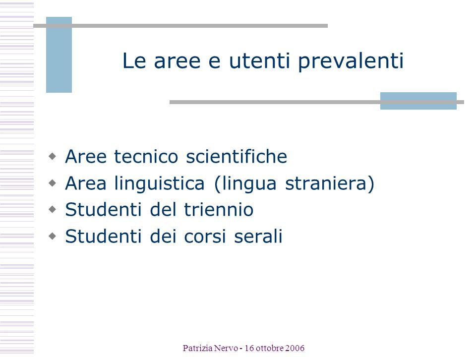 Patrizia Nervo - 16 ottobre 2006 Le aree e utenti prevalenti  Aree tecnico scientifiche  Area linguistica (lingua straniera)  Studenti del triennio  Studenti dei corsi serali