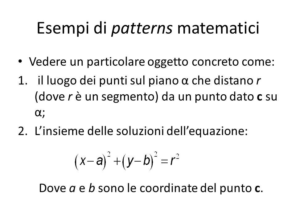 Esempi di patterns matematici Vedere un particolare oggetto concreto come: 1. il luogo dei punti sul piano α che distano r (dove r è un segmento) da u