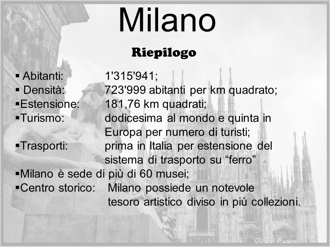 Milano  Abitanti: 1'315'941;  Densità: 723'999 abitanti per km quadrato;  Estensione:181,76 km quadrati;  Turismo:dodicesima al mondo e quinta in