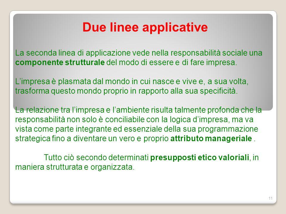 Due linee applicative 11 La seconda linea di applicazione vede nella responsabilità sociale una componente strutturale del modo di essere e di fare im