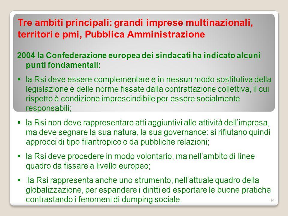 Tre ambiti principali: grandi imprese multinazionali, territori e pmi, Pubblica Amministrazione 14 2004 la Confederazione europea dei sindacati ha ind
