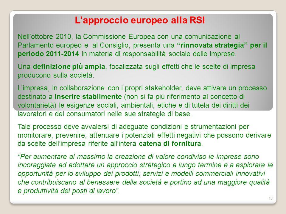 """L'approccio europeo alla RSI 15 Nell'ottobre 2010, la Commissione Europea con una comunicazione al Parlamento europeo e al Consiglio, presenta una """"ri"""
