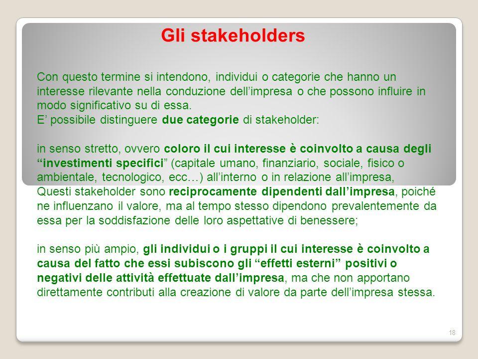 Gli stakeholders 18 Con questo termine si intendono, individui o categorie che hanno un interesse rilevante nella conduzione dell'impresa o che posson