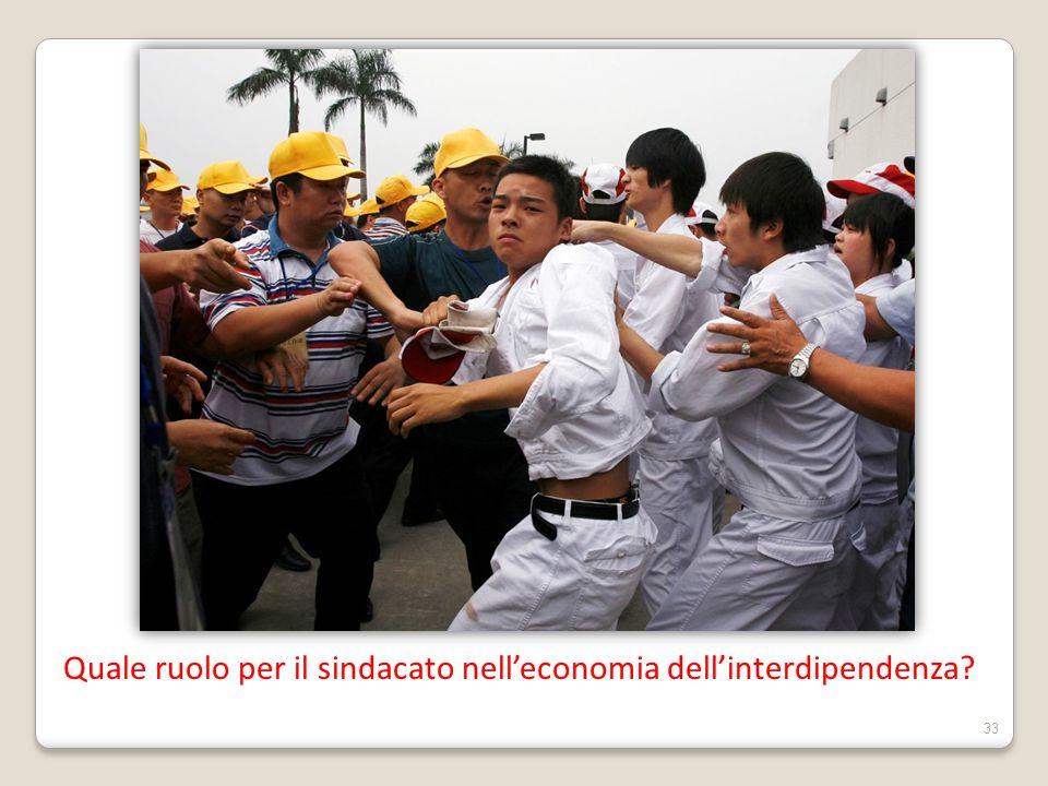 Quale ruolo per il sindacato nell'economia dell'interdipendenza? 33