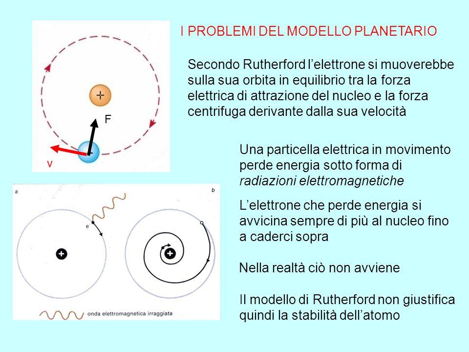 + IL MODELLO ATOMICO DI RUTHERFORD (1911) La carica positiva e quasi tutta la massa sono racchiuse nel nucleo centrale Gli elettroni ruotano intorno a