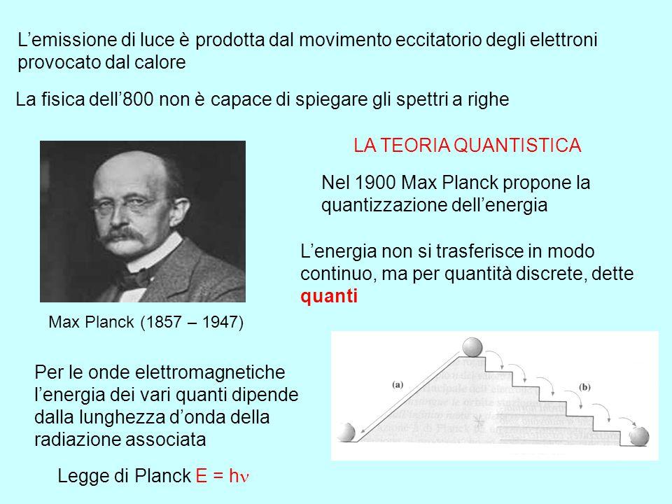 SPETTROSCOPIA Gustav Kirchoff (1824 – 1884) Intorno alla metà dell'800 Kirchoff inizia l'analisi spettroscopica Gas e vapori riscaldati producono spet