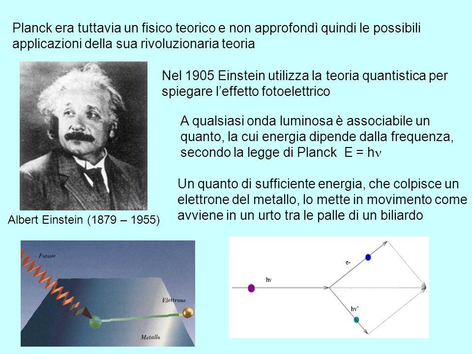 MAX PLANCK (1900) : Teoria sulla quantizzazione dell'Energia L'Energia, come la materia, non puo' essere suddivisa all'infinito, ma fino a una certa q