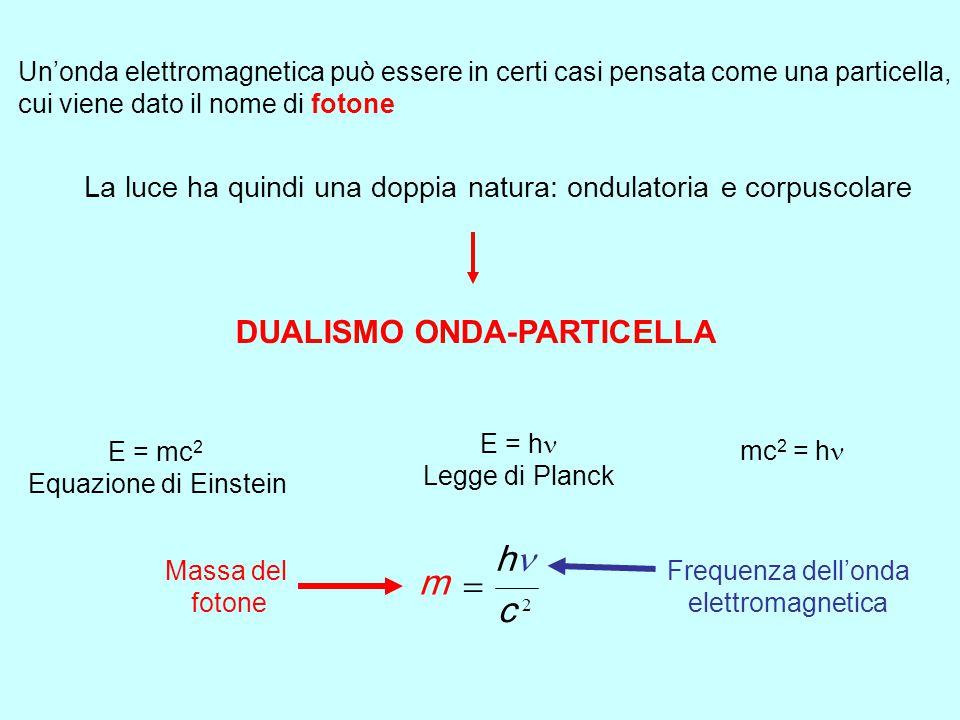 Planck era tuttavia un fisico teorico e non approfondì quindi le possibili applicazioni della sua rivoluzionaria teoria Albert Einstein (1879 – 1955)