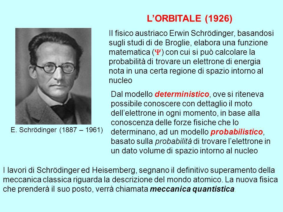 IL PRINCIPIO DI INDETERMINAZIONE (1927) W. Heisemberg (1901 – 1976) Non è possibile conoscere, in modo esatto, sia la posizione che l'energia possedut