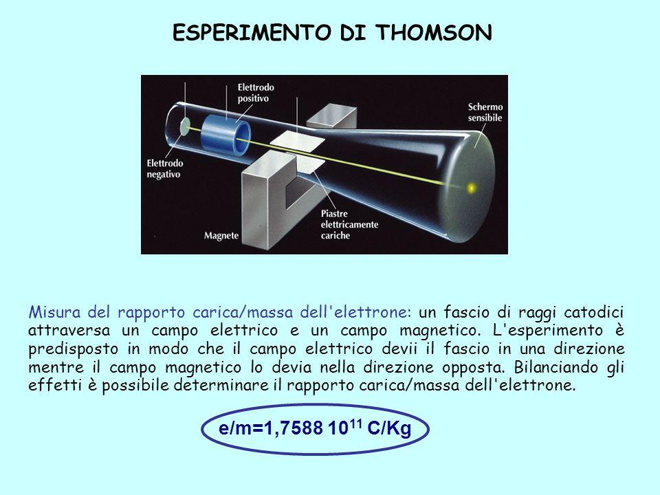 Tubo a raggi catodici La deviazione di un raggio catodico da parte di un campo elettrico e di un campo magnetico