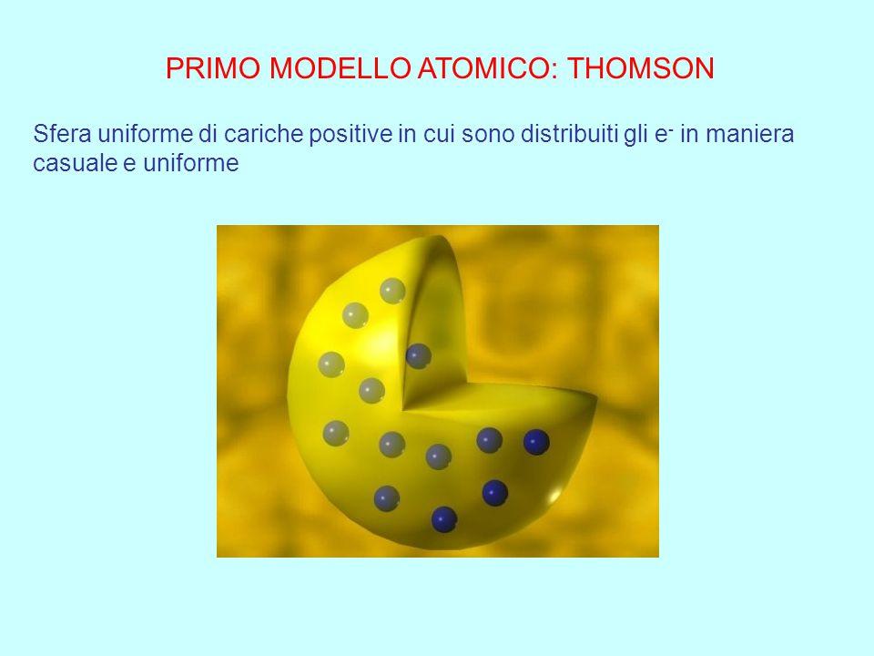 PRIMO MODELLO ATOMICO: THOMSON Sfera uniforme di cariche positive in cui sono distribuiti gli e - in maniera casuale e uniforme