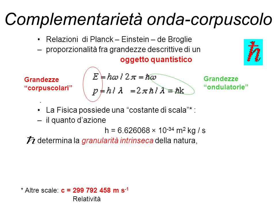 Complementarietà onda-corpuscolo Relazioni di Planck – Einstein – de Broglie –proporzionalità fra grandezze descrittive di un oggetto quantistico. La