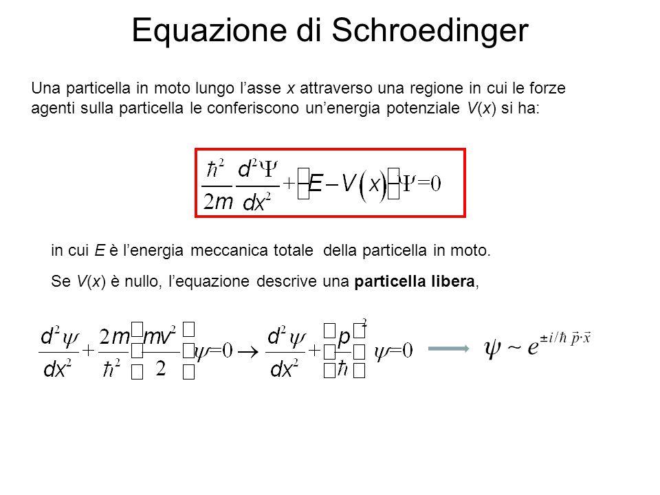 Equazione di Schroedinger Una particella in moto lungo l'asse x attraverso una regione in cui le forze agenti sulla particella le conferiscono un'ener