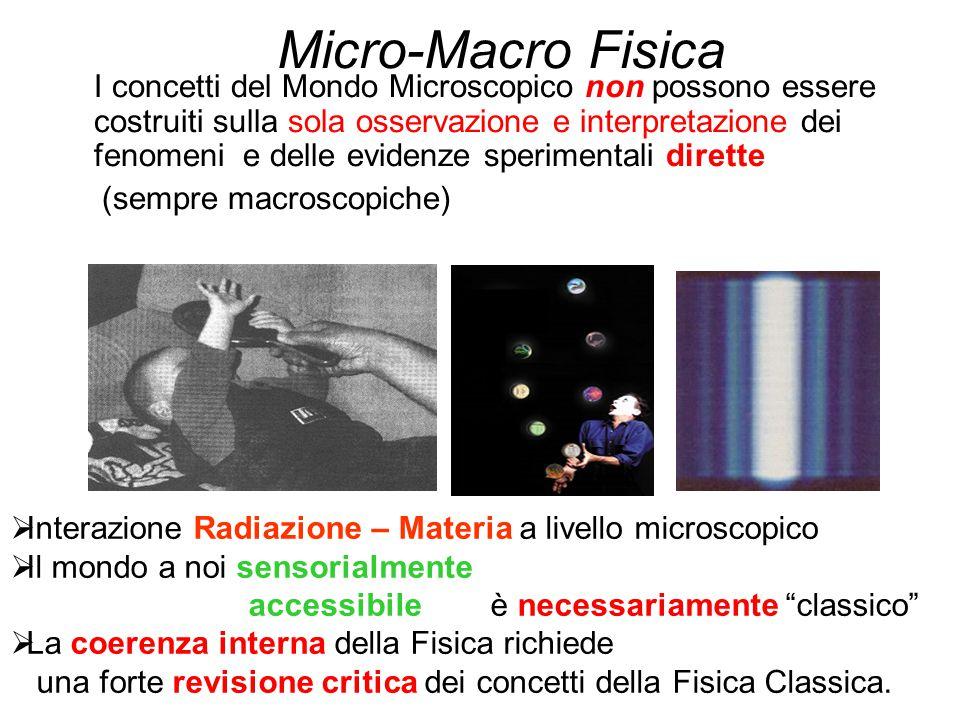 I concetti del Mondo Microscopico non possono essere costruiti sulla sola osservazione e interpretazione dei fenomeni e delle evidenze sperimentali di