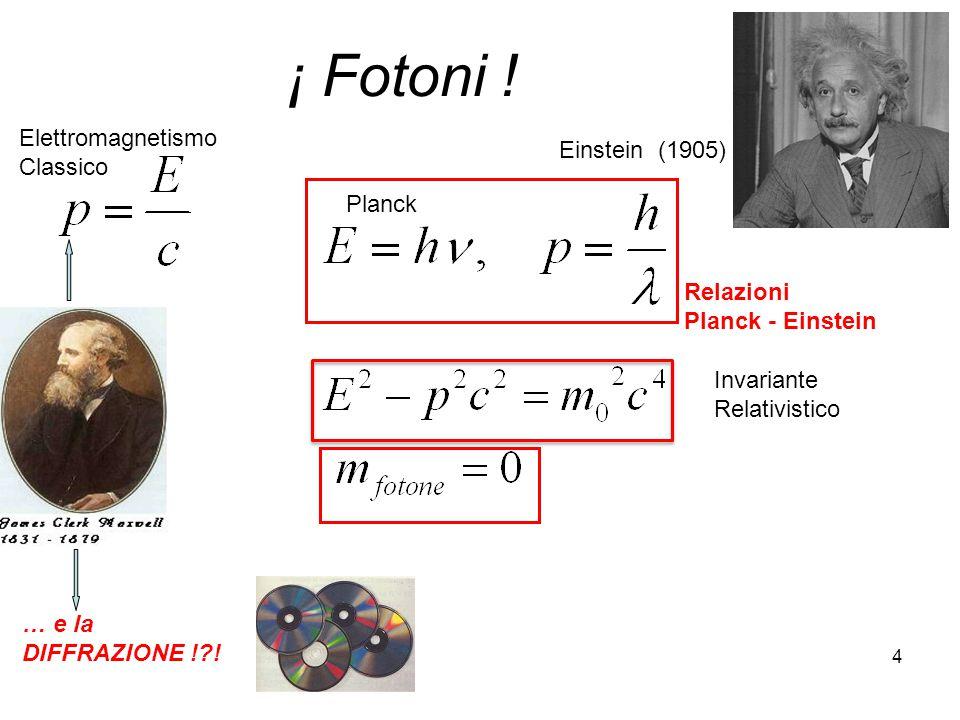 Einstein (1905) 4 ¡ Fotoni ! Elettromagnetismo Classico Relazioni Planck - Einstein Invariante Relativistico … e la DIFFRAZIONE !?! Planck